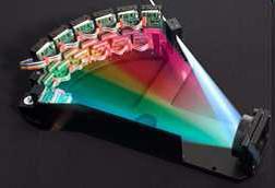 Az optikai emissziós spektrometria alapjai