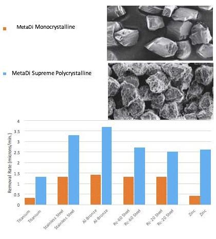 A metallográfia gyémántja